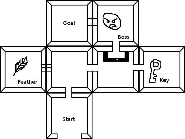 Simple example of item-based puzzles, Zelda-style